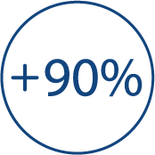 icon for families above 90th percentile